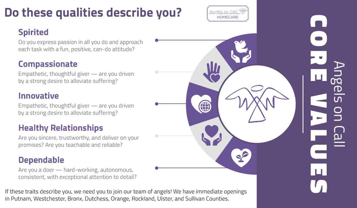 Core Values 2_Infographic