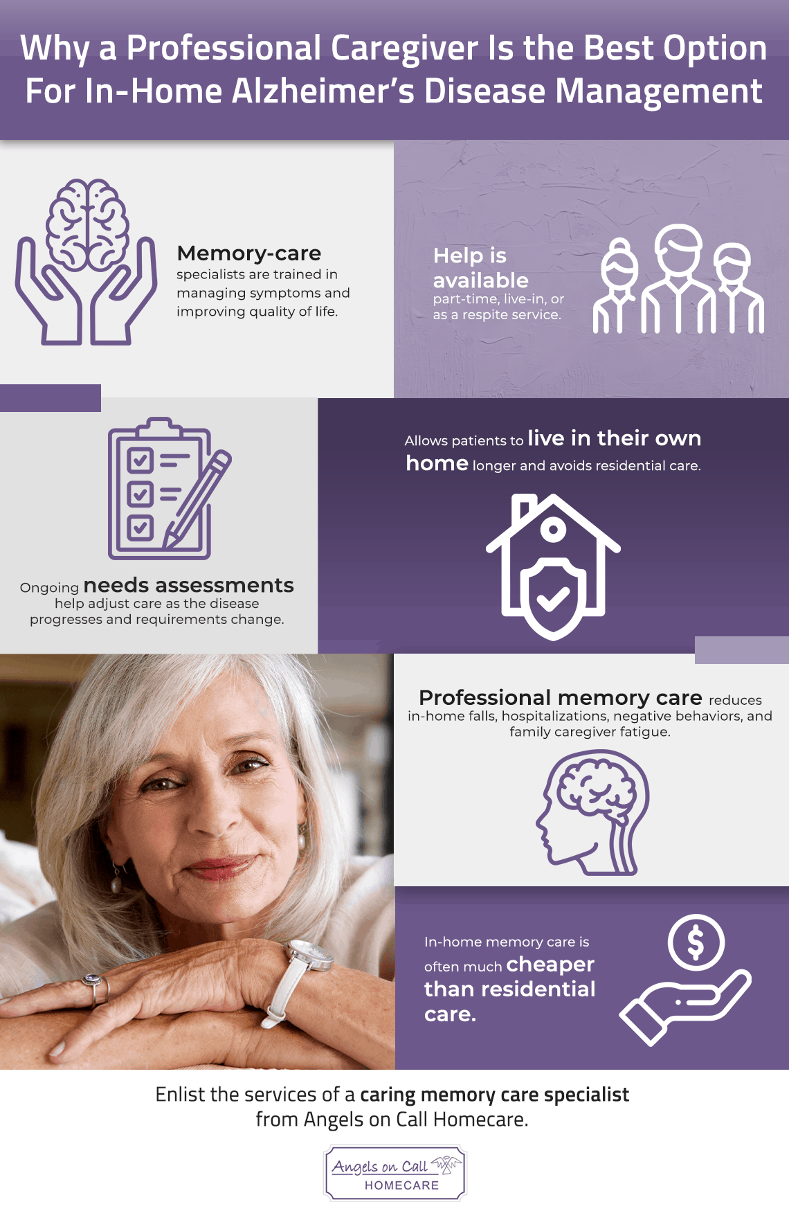 infographic memory care