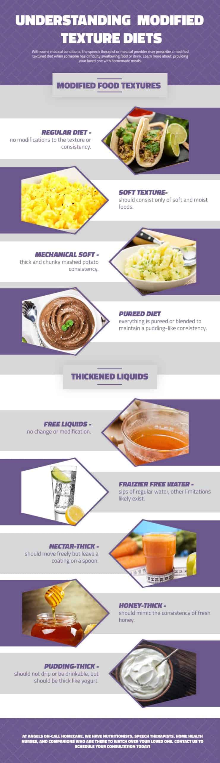 How-to-Adjust-Life-at-Home-Modified-Texture-Diets